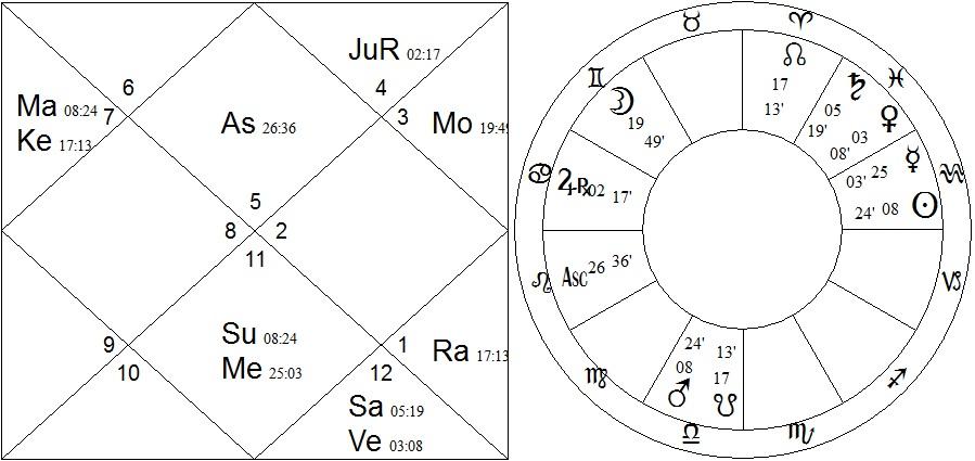 2x chart - cobain