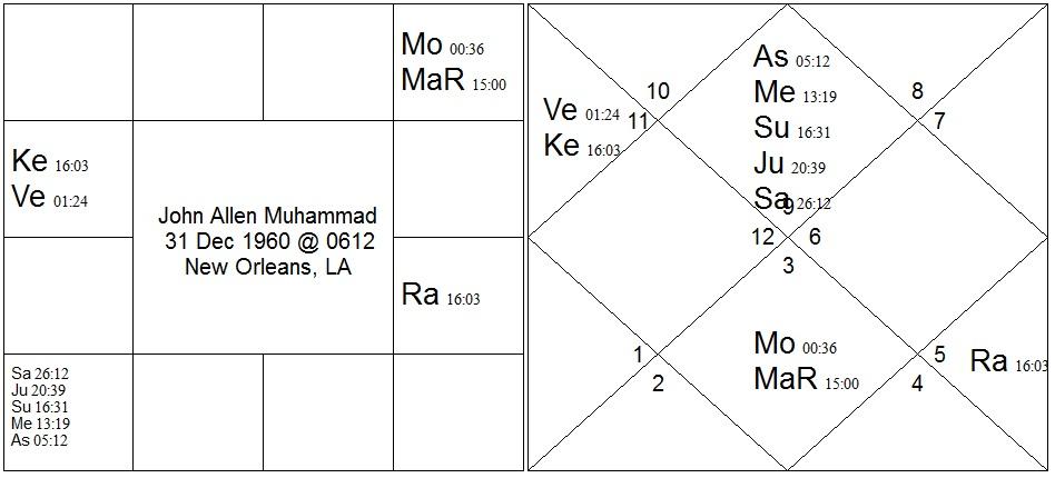 ja-muhammad-2x-ved